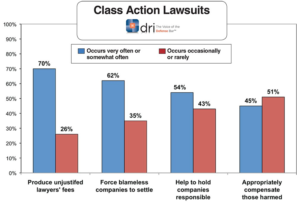 ClassActionLawsuite2014